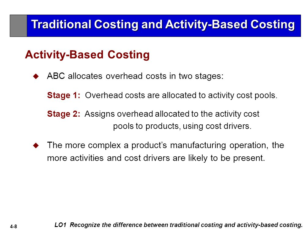 4-8 Activity-Based Costing LO1 Recognize the difference between traditional costing and activity-based costing.