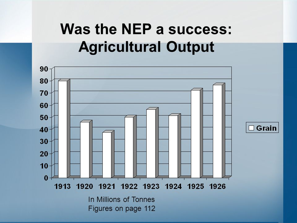 Was the NEP a success: Agricultural Output In Millions of Tonnes Figures on page 112
