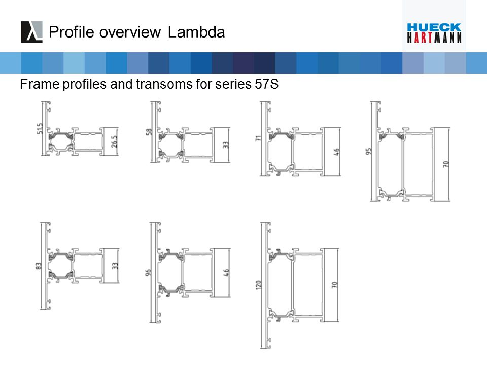 Frame profiles and transoms for series 57S Profile overview Lambda