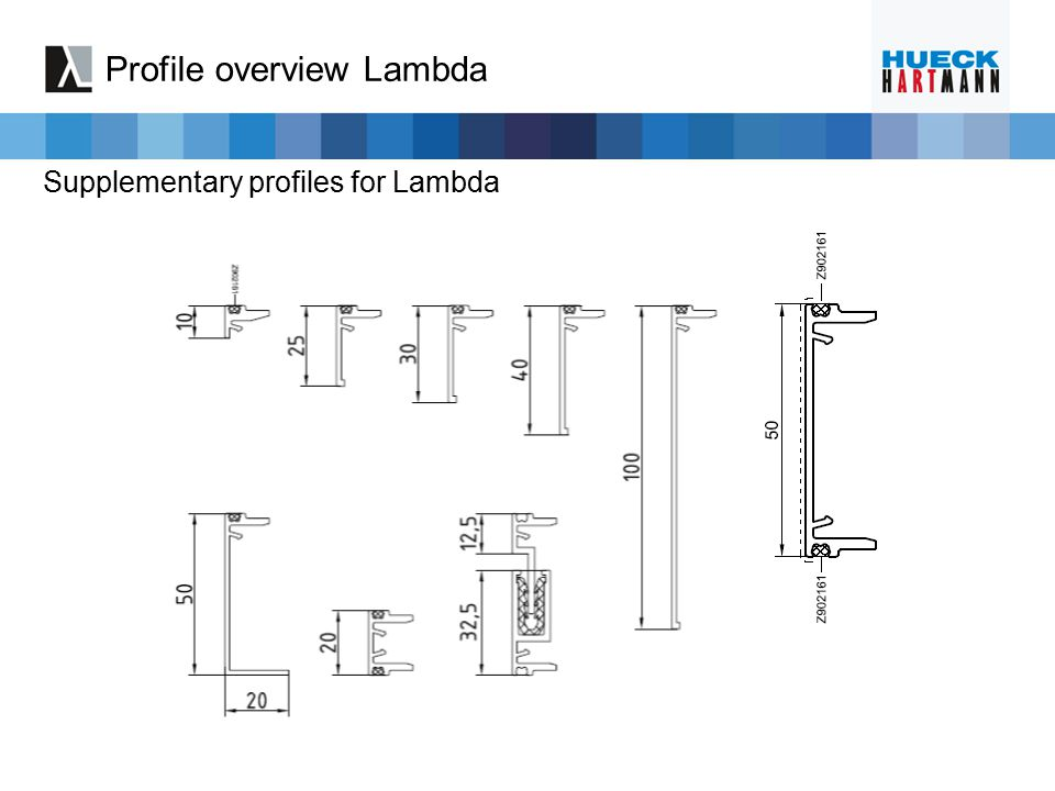Profile overview Lambda Supplementary profiles for Lambda