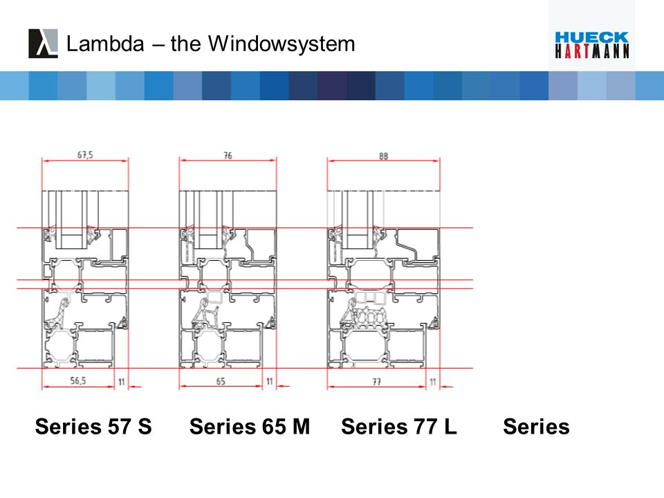 Series 77 XLSeries 77 LSeries 65 MSeries 57 S Lambda – the Windowsystem