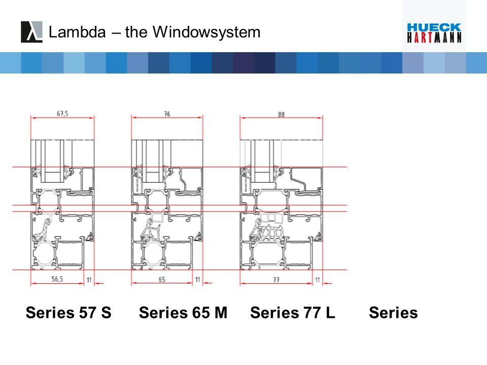 U f -value modular system series to U-value Series to U-value Serie72E ) Serie 1.0 Lambda 77 L with insulating sleeves Lambda 77 L without insulating sleeves Lambda 65 M Lambda 57 S U f BW = 1,4 U f BW = 1,8U f BW = 2,2 U f BW = 2,6 1,001,201,401,601,802,002,202,402,602,80