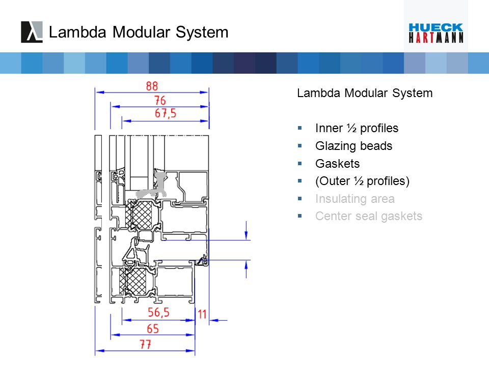Lambda Modular System  Inner ½ profiles  Glazing beads  Gaskets  (Outer ½ profiles)  Insulating area  Center seal gaskets