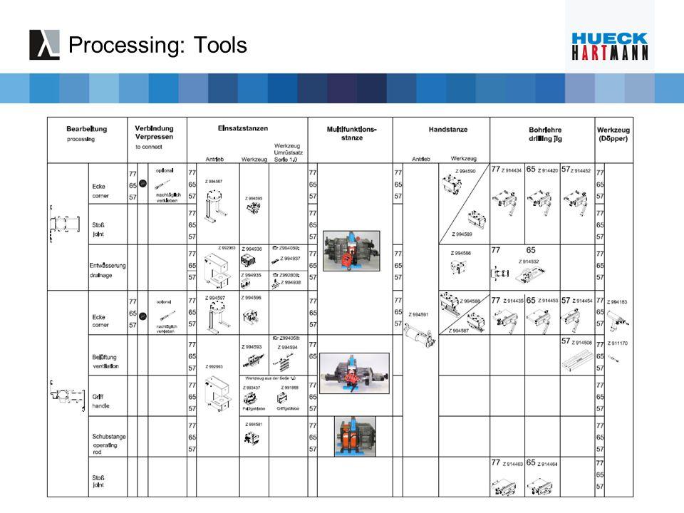 Processing: Tools