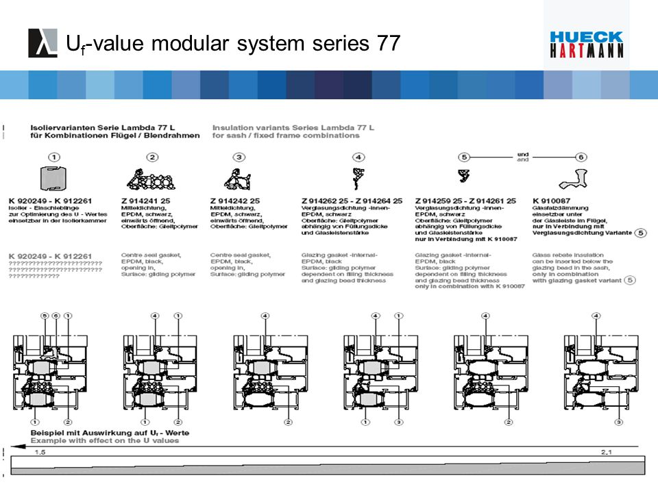 U f -value modular system series 77
