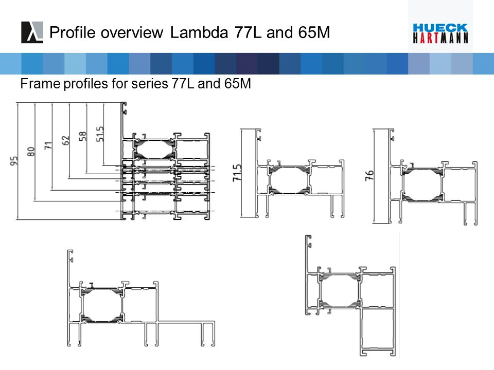 Lambda – The Windowsystem innovative, flexible, practical Systematic of numbering