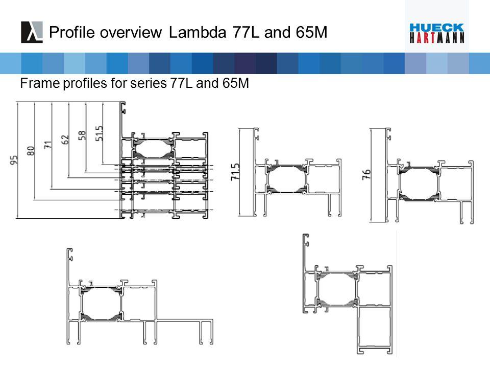 Lambda – The Windowsystem Innovative, flexible, practical Processing