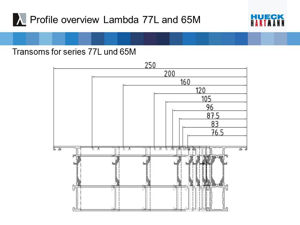 Reinforced and dilatation profiles/corners/glazing from outside Glazing from outside Profile overview Lambda