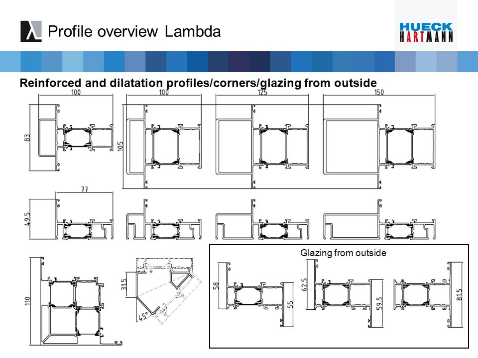 Reinforced and dilatation profiles/corners/glazing from outside Glazing from outside Profile overview Lambda