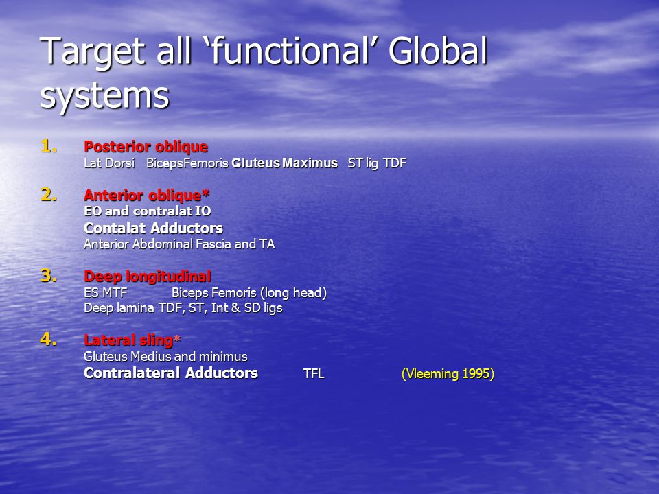 Target all 'functional' Global systems 1. Posterior oblique Lat Dorsi BicepsFemoris Gluteus Maximus ST lig TDF 2. Anterior oblique* EO and contralat I