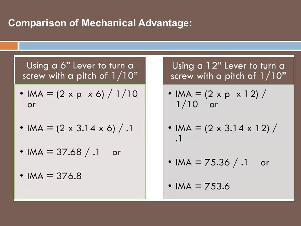 Comparison of Mechanical Advantage: