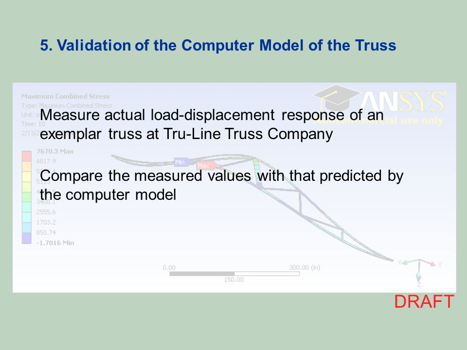 Measure actual load-displacement response of an exemplar truss at Tru-Line Truss Company 5. Validation of the Computer Model of the Truss Compare the