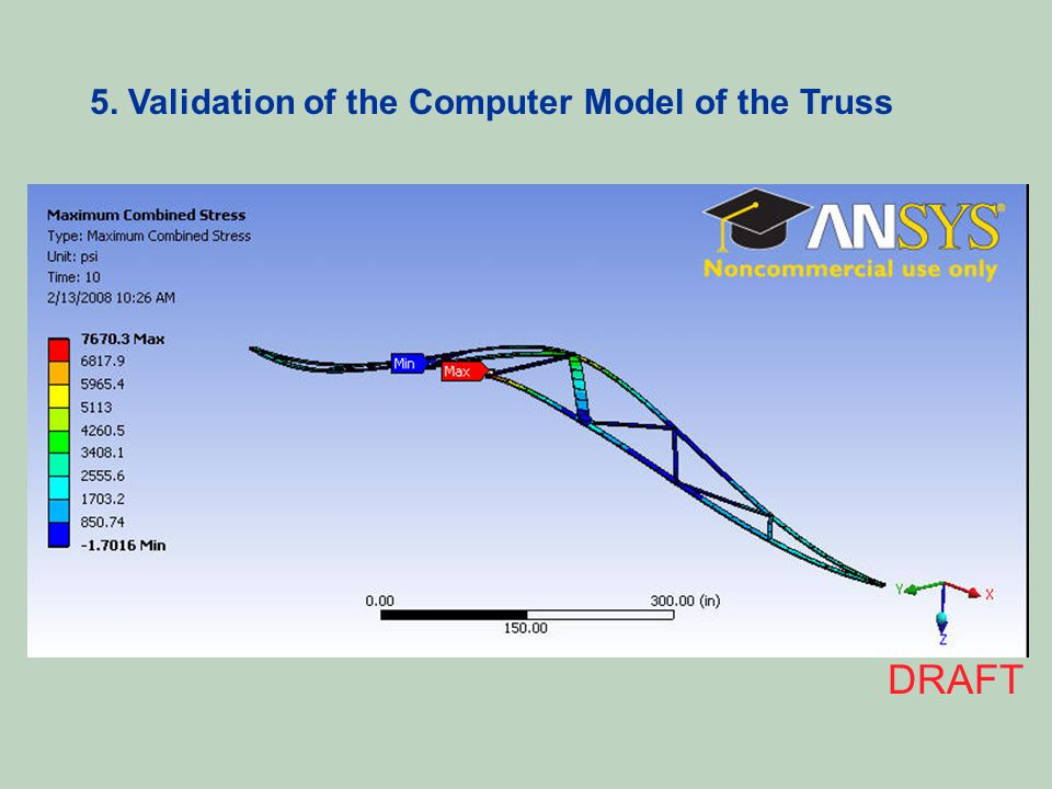 5. Validation of the Computer Model of the Truss DRAFT