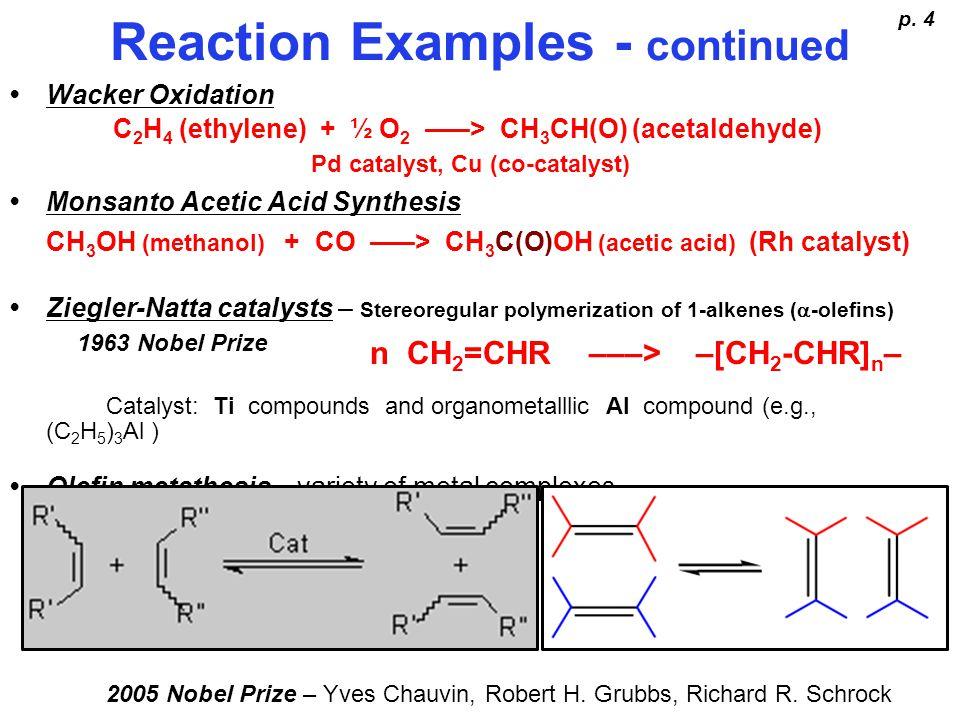 Organo-transition Metal Chemistry History-Timeline p.