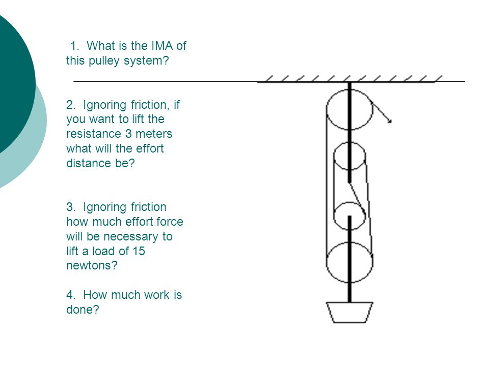 1. What is the IMA of this pulley system. 2.