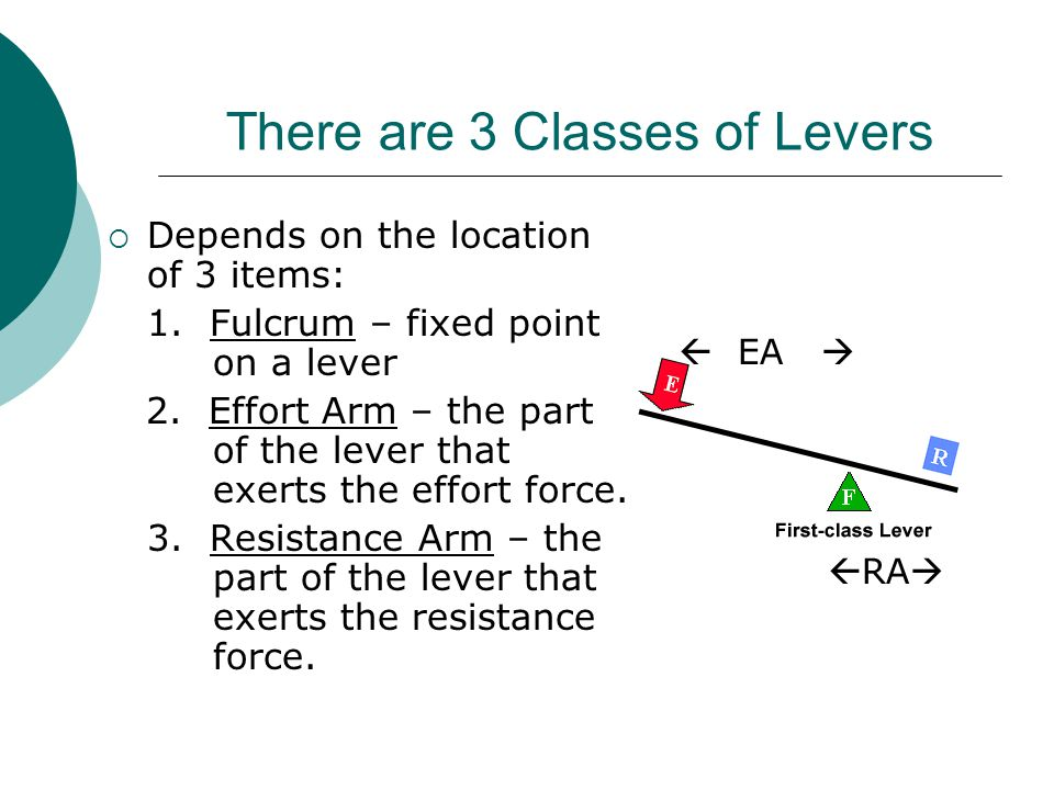 There are 3 Classes of Levers  Depends on the location of 3 items: 1. Fulcrum – fixed point on a lever 2. Effort Arm – the part of the lever that exe