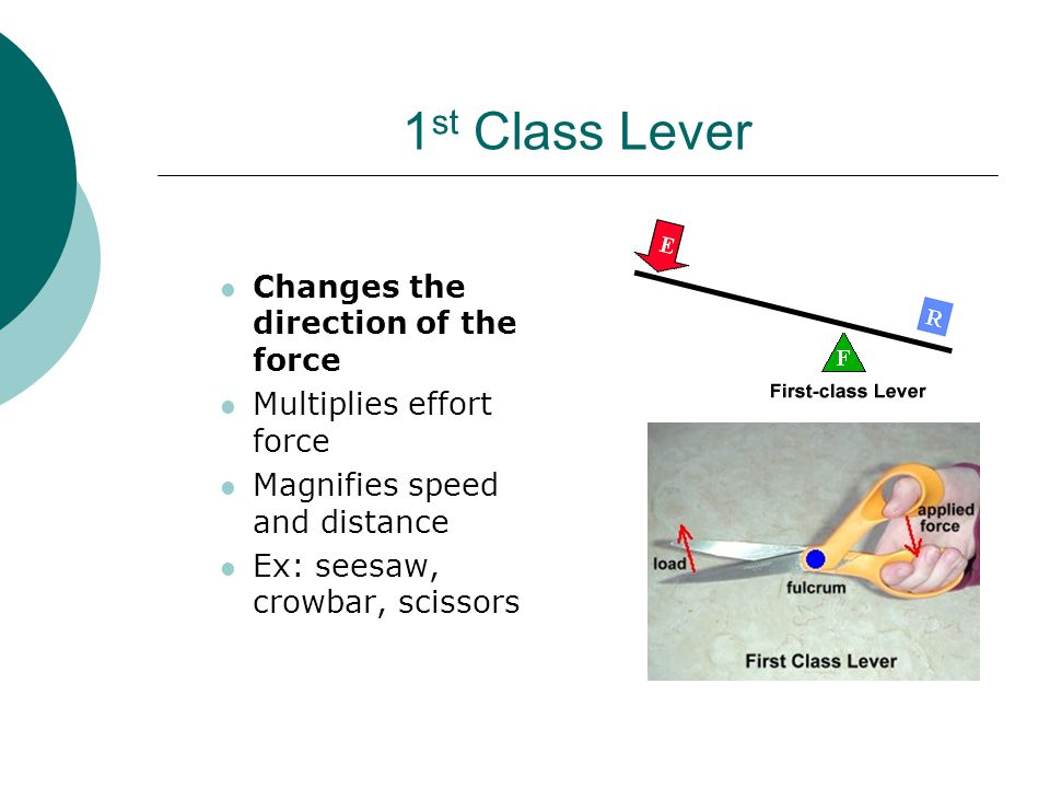 2 nd Class Lever Multiply effort force Mechanical advantage is always greater than 1.