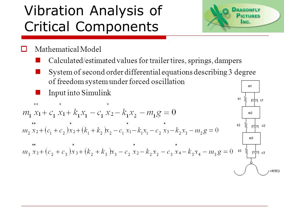 Vibration Analysis of Critical Components  Mathematical Model Calculated/estimated values for trailer tires, springs, dampers System of second order differential equations describing 3 degree of freedom system under forced oscillation Input into Simulink