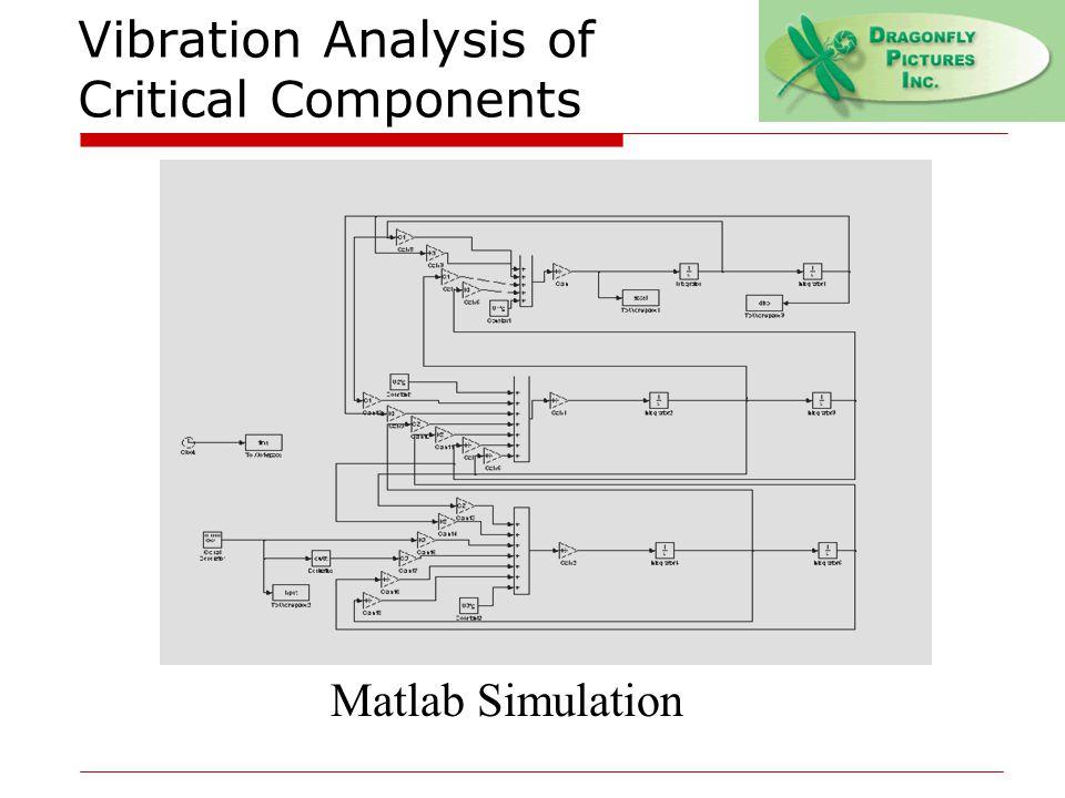 Vibration Analysis of Critical Components Matlab Simulation