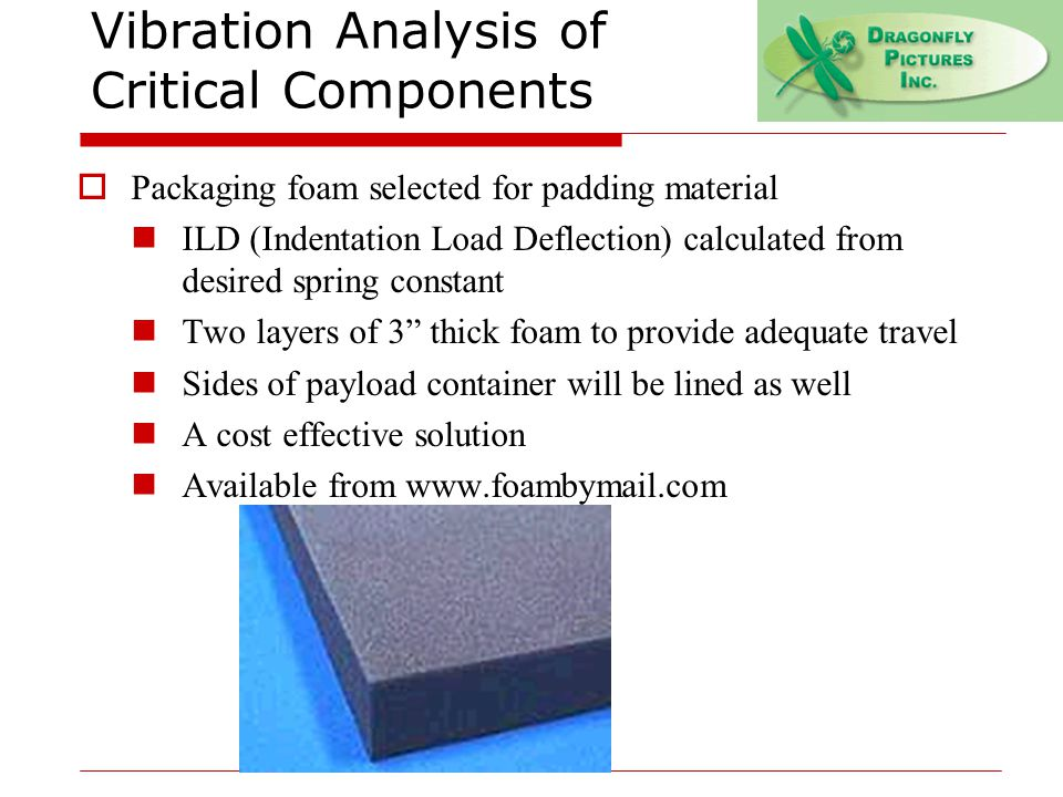  Packaging foam selected for padding material ILD (Indentation Load Deflection) calculated from desired spring constant Two layers of 3 thick foam to provide adequate travel Sides of payload container will be lined as well A cost effective solution Available from www.foambymail.com