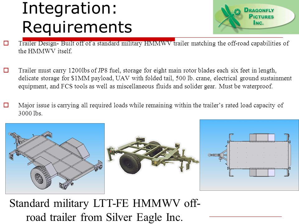 Integration: Requirements  Trailer Design- Built off of a standard military HMMWV trailer matching the off-road capabilities of the HMMWV itself.