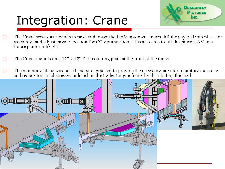 Integration: Crane  The Crane serves as a winch to raise and lower the UAV up/down a ramp, lift the payload into place for assembly, and adjust engine location for CG optimization.