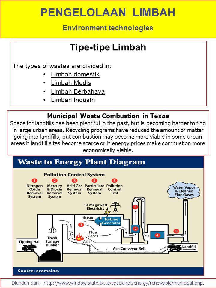 Tipe-tipe Limbah The types of wastes are divided in: Limbah domestik Limbah Medis Limbah Berbahaya Limbah Industri PENGELOLAAN LIMBAH Environment tech