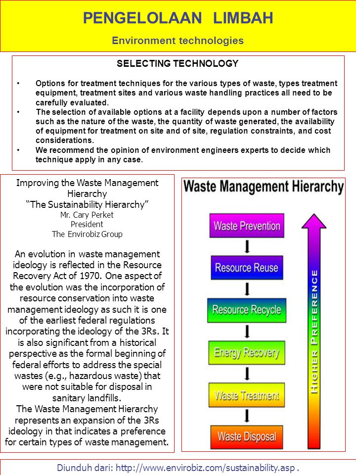 SELECTING TECHNOLOGY Options for treatment techniques for the various types of waste, types treatment equipment, treatment sites and various waste han