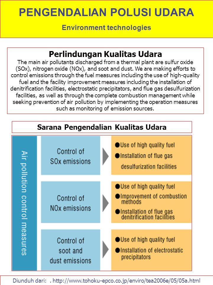 PENGENDALIAN POLUSI UDARA Environment technologies Diunduh dari:. http://www.tohoku-epco.co.jp/enviro/tea2006e/05/05a.html Perlindungan Kualitas Udara