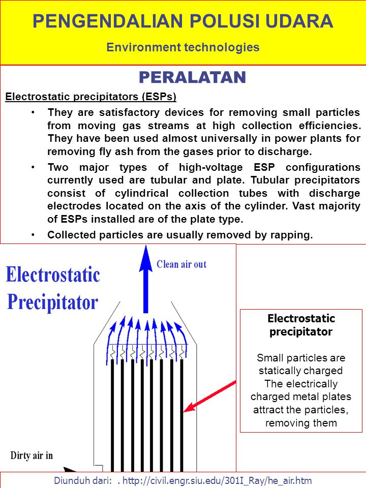 Electrostatic precipitators (ESPs) They are satisfactory devices for removing small particles from moving gas streams at high collection efficiencies.