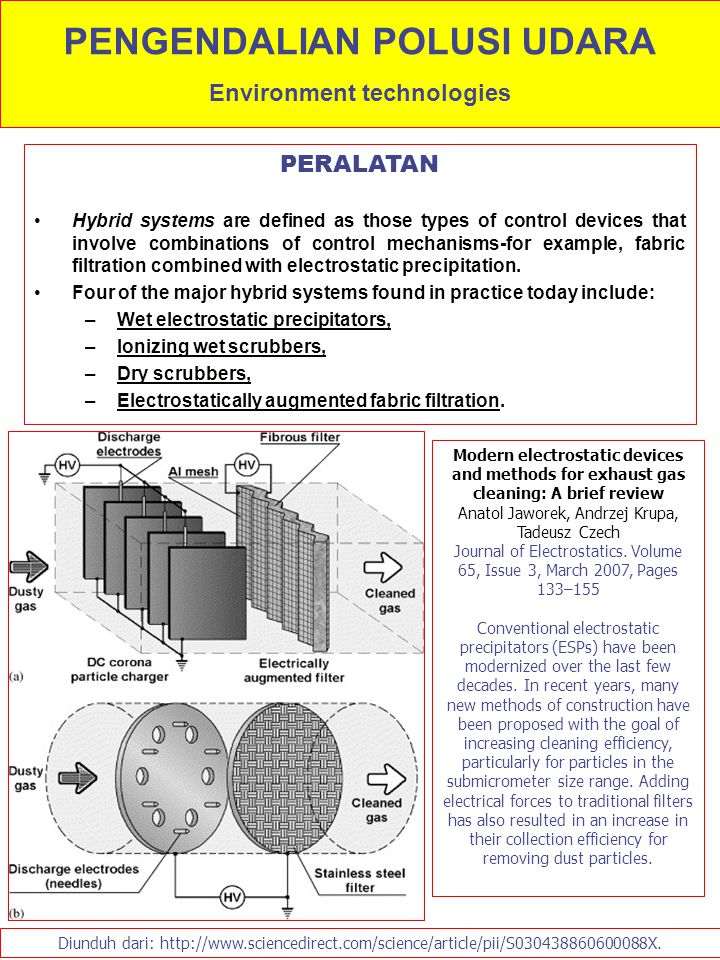 PERALATAN Hybrid systems are defined as those types of control devices that involve combinations of control mechanisms-for example, fabric filtration