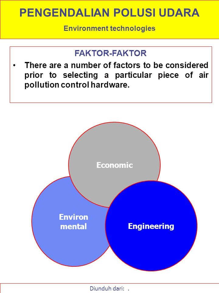 FAKTOR-FAKTOR There are a number of factors to be considered prior to selecting a particular piece of air pollution control hardware. Environ mental E