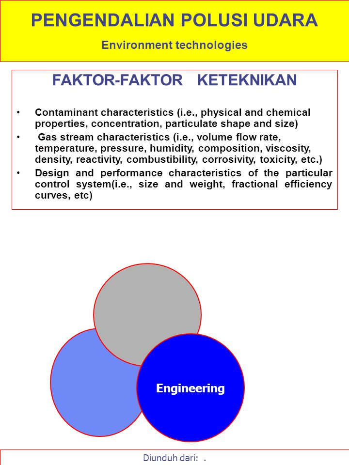 FAKTOR-FAKTOR KETEKNIKAN Contaminant characteristics (i.e., physical and chemical properties, concentration, particulate shape and size) Gas stream ch