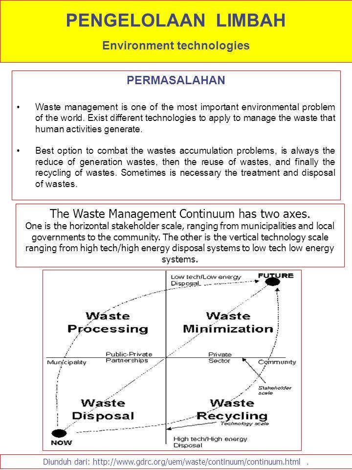 Pengolahan Limbah Berbahaya Physical methods as: separation, filtration, transition, distillation, evaporation, precipitation, transfer, extraction, sorption, membrane separations, reverse osmosis, hyper-and ultra filtration.