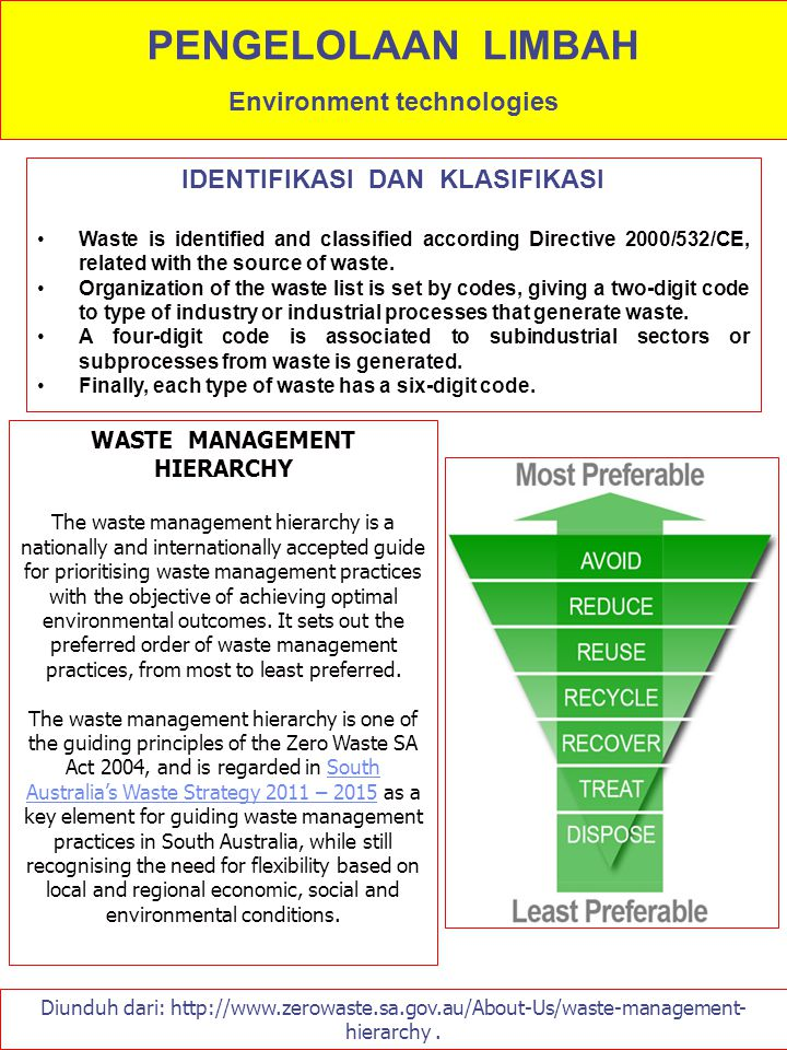 TEKNIK-TEKNIK The techniques used to manage wastes are of three types: Volume Reduction technologies (mechanical, physical and chemical) Treatment and disposal of wastes technologies (biodegradation, solidification, stabilization,..) Ultimate disposal of wastes PENGELOLAAN LIMBAH Environment technologies Diunduh dari: http://chedric.hubpages.com/hub/Clean-Technologies.