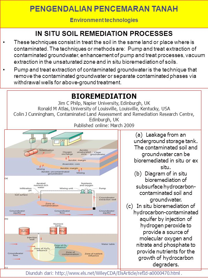 IN SITU SOIL REMEDIATION PROCESSES These techniques consist in treat the soil in the same land or place where is contaminated. The techniques or metho