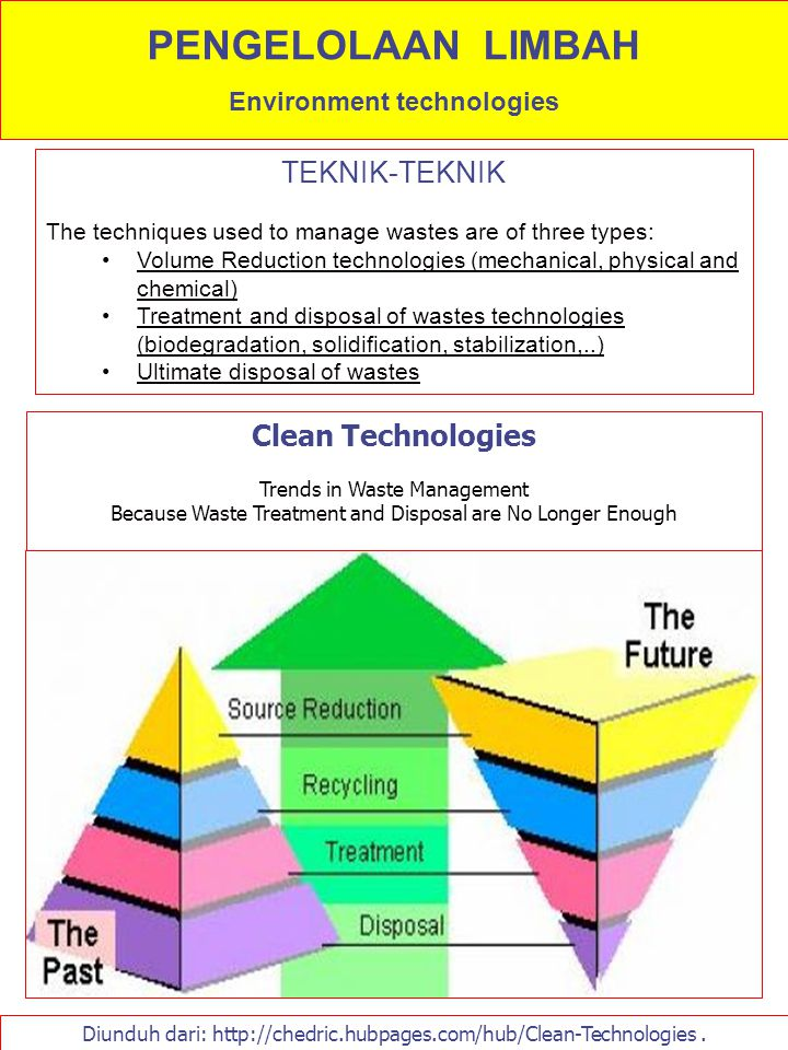 TEKNIK-TEKNIK The techniques used to manage wastes are of three types: Volume Reduction technologies (mechanical, physical and chemical) Treatment and