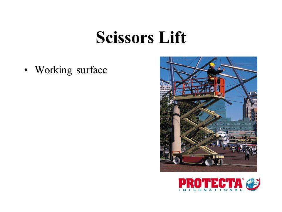 Powered Lift Equipment Confusing Scenario –Scissor lift –Boom lift or other device