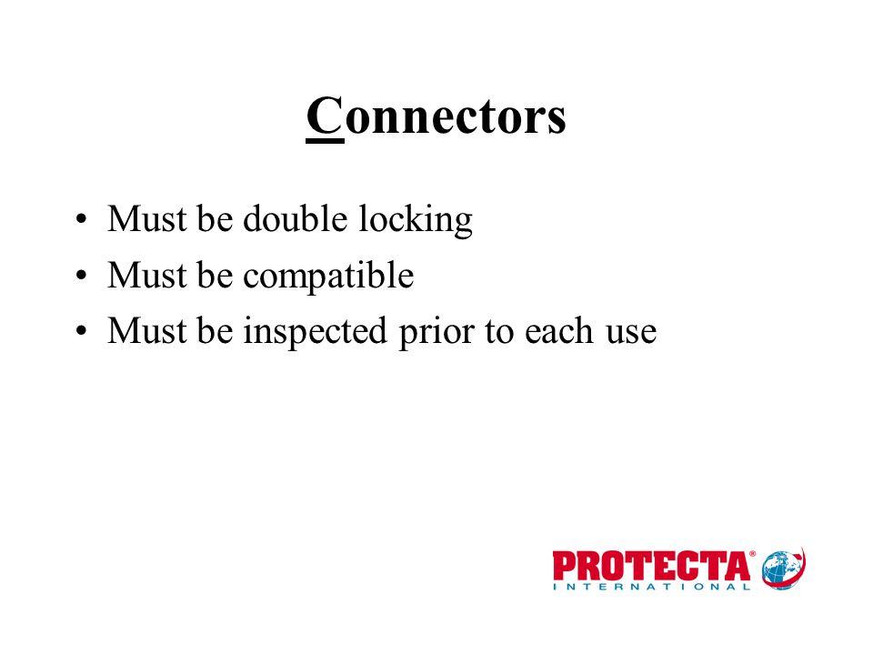 Harness Inspection Webbing okay? –No burns, tears, discoloration Hardware okay? –Properly positioned –No cracks