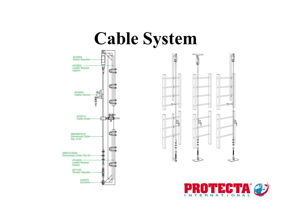 Vertical climbing systems Cable systems Rail systems