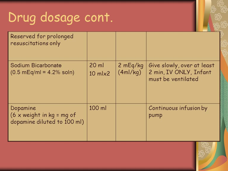 Drug dosage cont. Reserved for prolonged resuscitations only Sodium Bicarbonate (0.5 mEq/ml = 4.2% soln) 20 ml 10 mlx2 2 mEq/kg (4ml/kg) Give slowly,