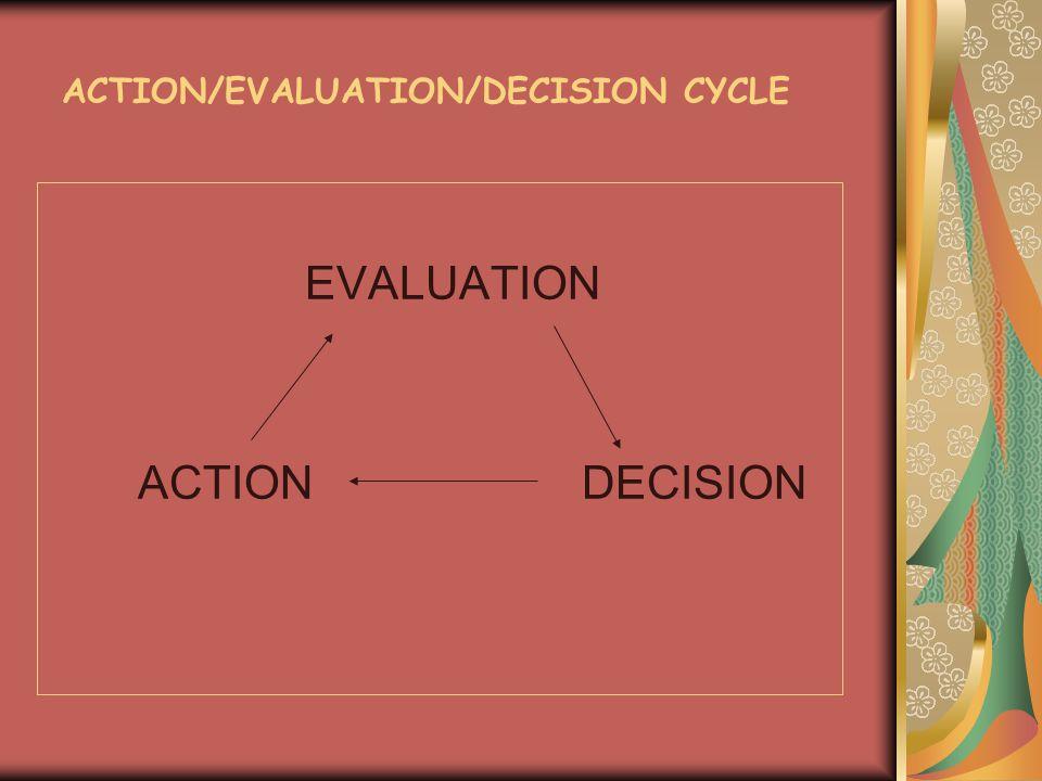 MEDITATION 1.Indication HR < 80 bpm despite 100% O2 and chest compression 30 sec No heart rate