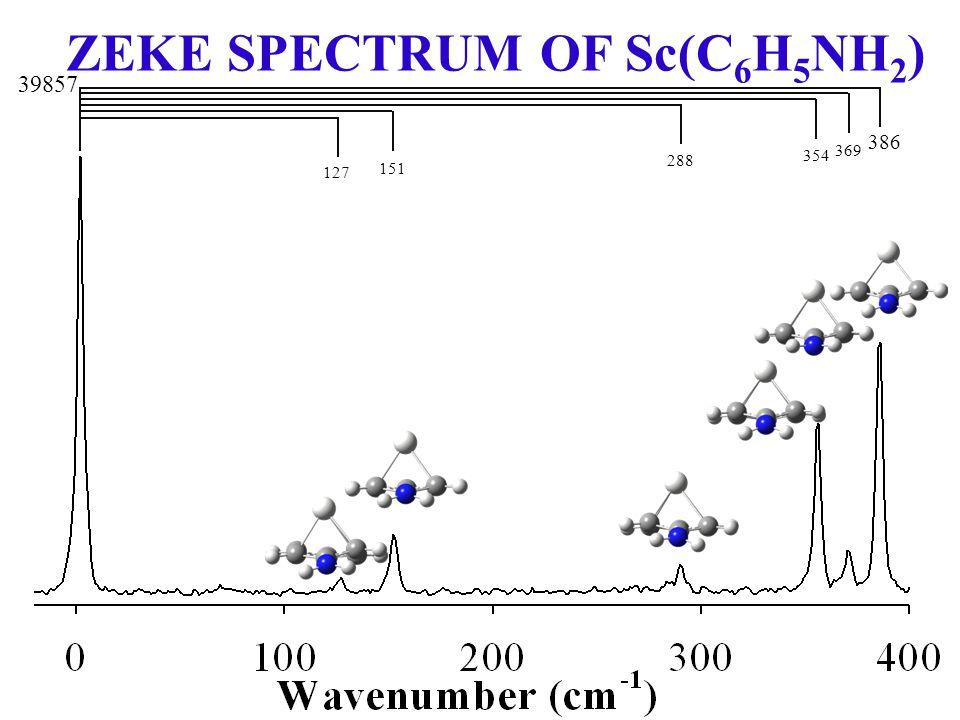 ZEKE SPECTRUM OF Sc(C 6 H 5 NH 2 ) 39857 386 354 369 151 288 127