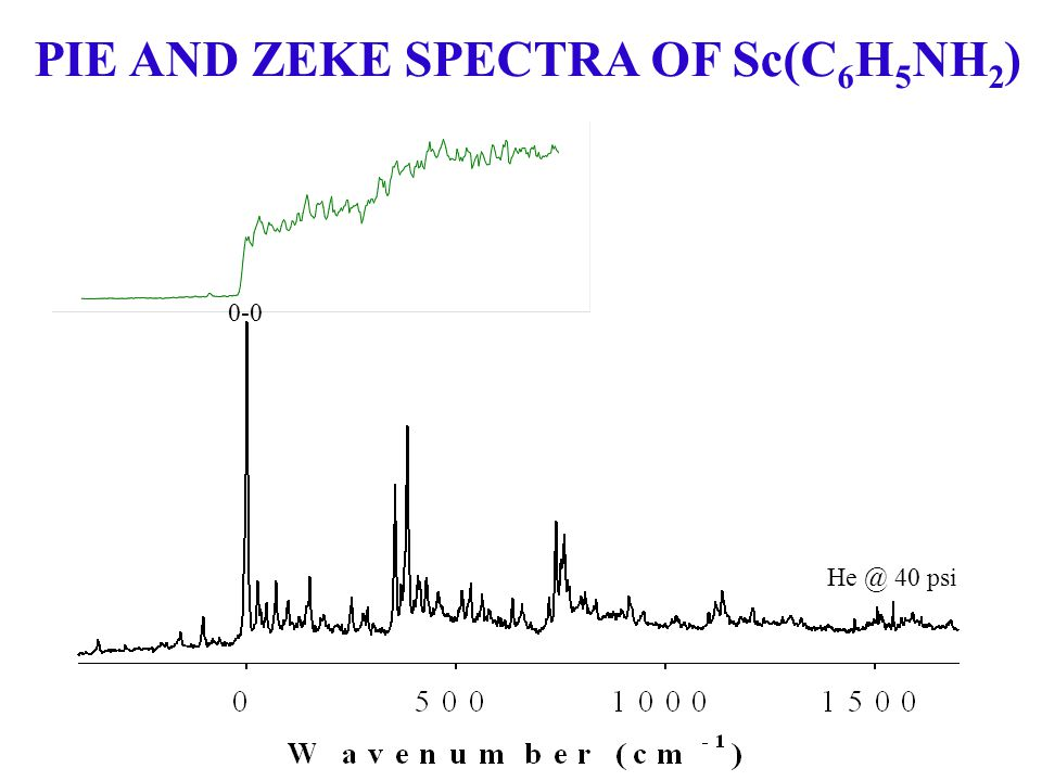 PIE AND ZEKE SPECTRA OF Sc(C 6 H 5 NH 2 ) He @ 40 psi 0-0