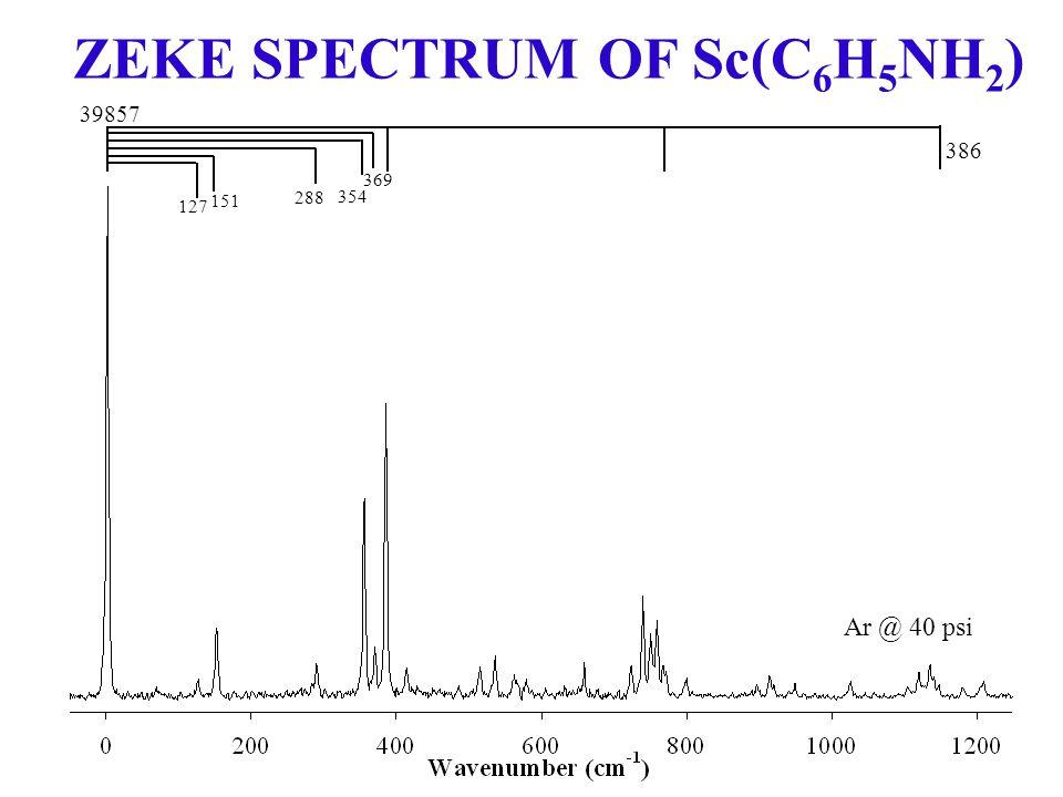 ZEKE SPECTRUM OF Sc(C 6 H 5 NH 2 ) 39857 386 354 369 151 288 127 Ar @ 40 psi