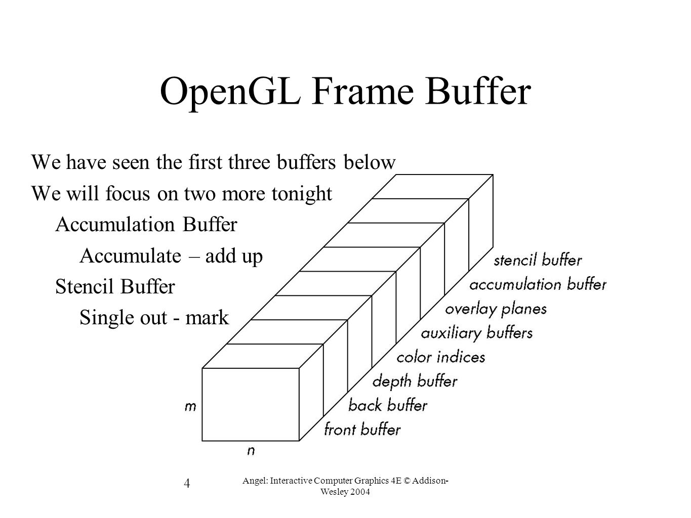 4 Angel: Interactive Computer Graphics 4E © Addison- Wesley 2004 OpenGL Frame Buffer We have seen the first three buffers below We will focus on two m