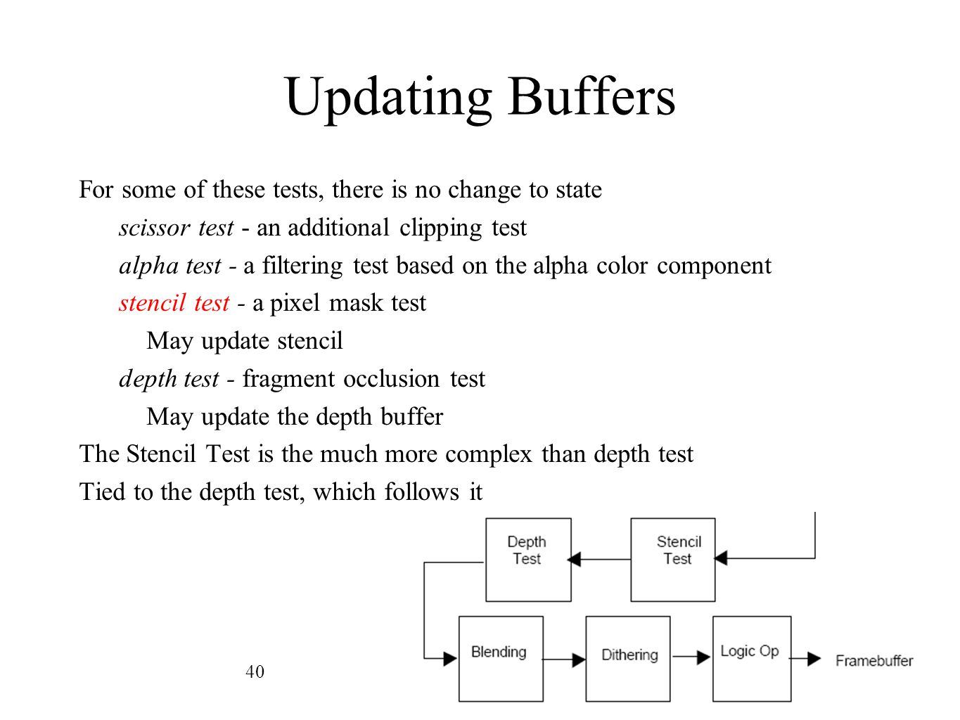 Updating Buffers 40 For some of these tests, there is no change to state scissor test - an additional clipping test alpha test - a filtering test base