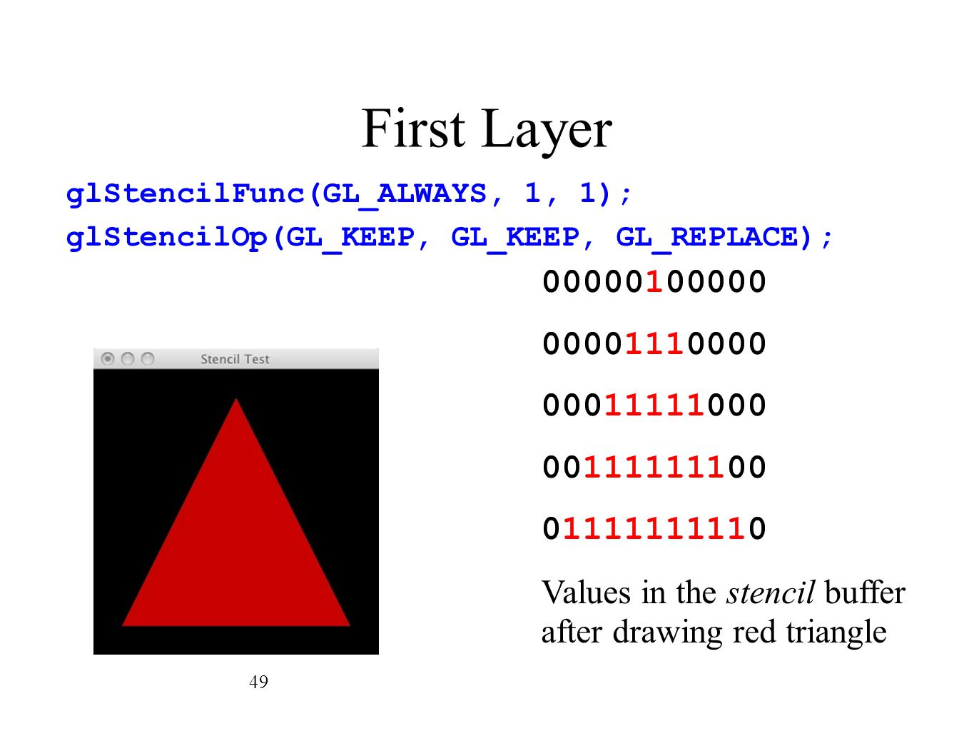 First Layer 49 00000100000 00001110000 00011111000 00111111100 01111111110 Values in the stencil buffer after drawing red triangle glStencilFunc(GL_AL
