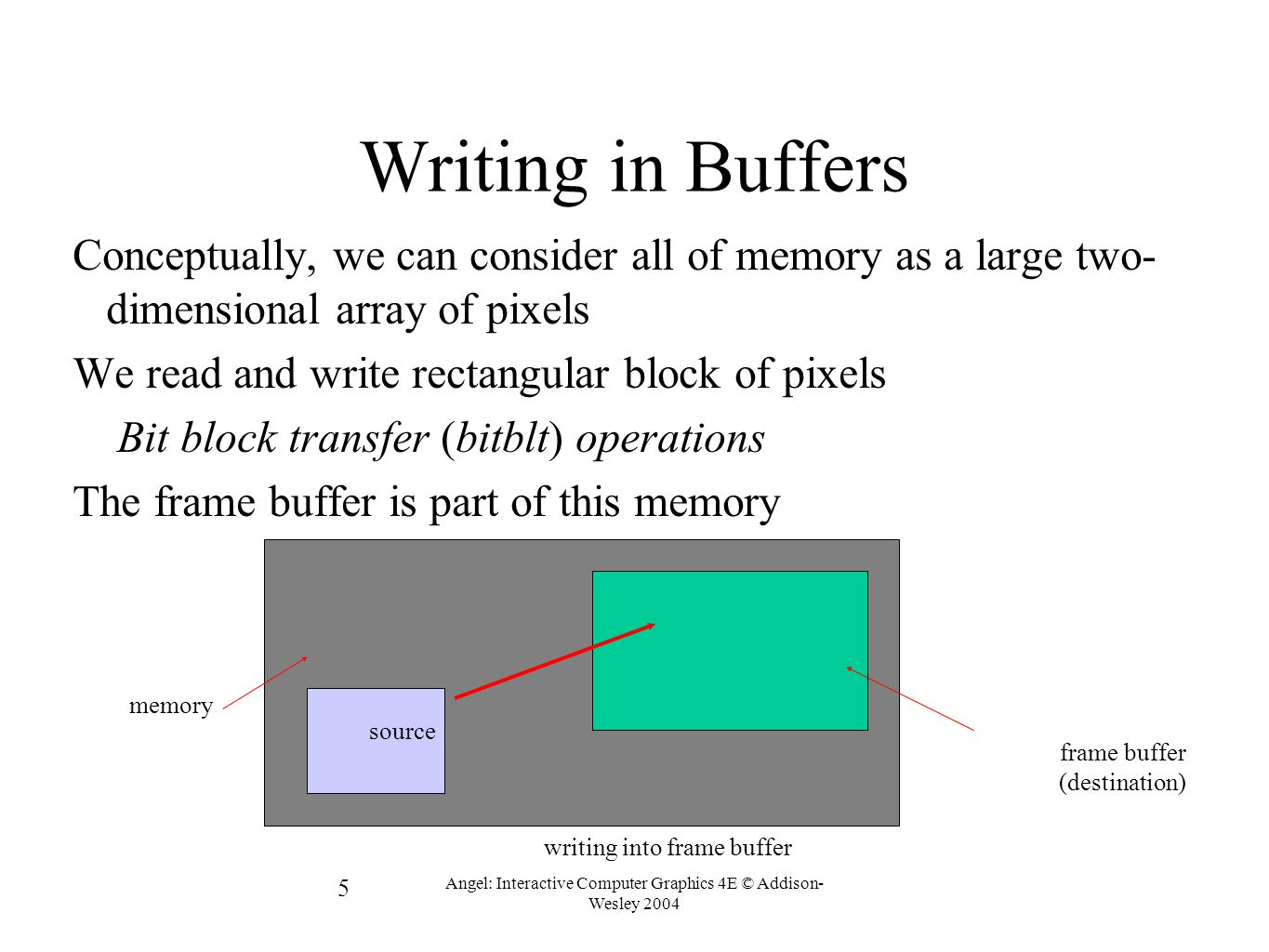 5 Angel: Interactive Computer Graphics 4E © Addison- Wesley 2004 Writing in Buffers Conceptually, we can consider all of memory as a large two- dimens