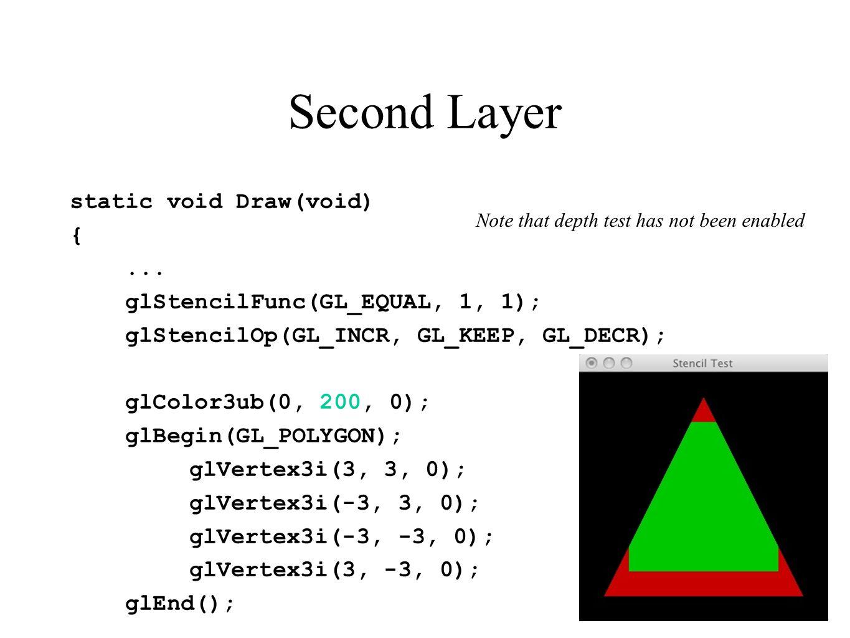 Second Layer static void Draw(void) {... glStencilFunc(GL_EQUAL, 1, 1); glStencilOp(GL_INCR, GL_KEEP, GL_DECR); glColor3ub(0, 200, 0); glBegin(GL_POLY